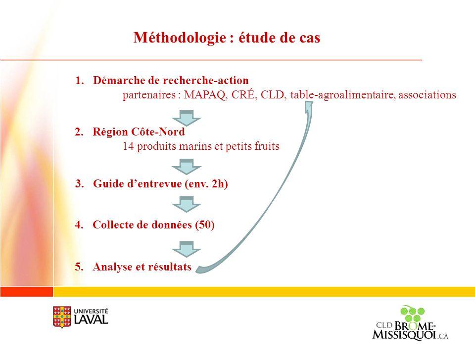 Méthodologie : étude de cas