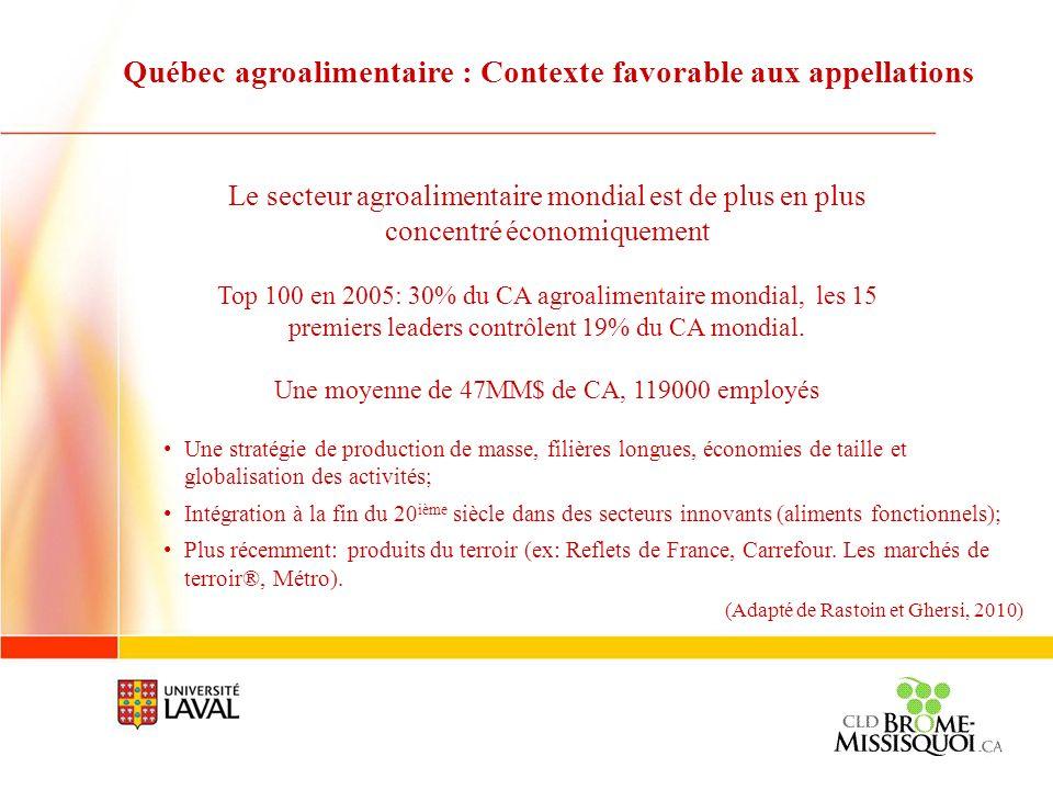 Québec agroalimentaire : Contexte favorable aux appellations