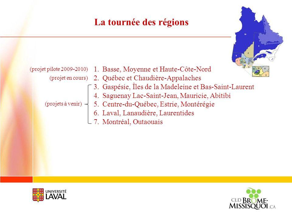 La tournée des régions Basse, Moyenne et Haute-Côte-Nord