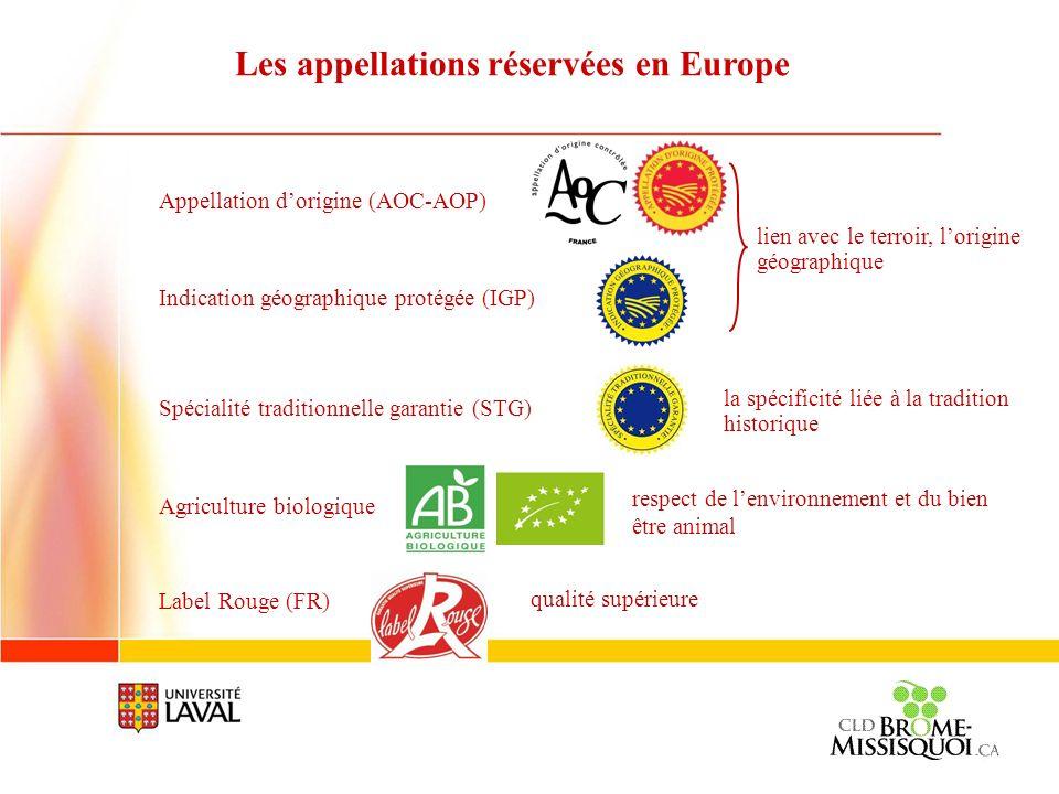 Les appellations réservées en Europe