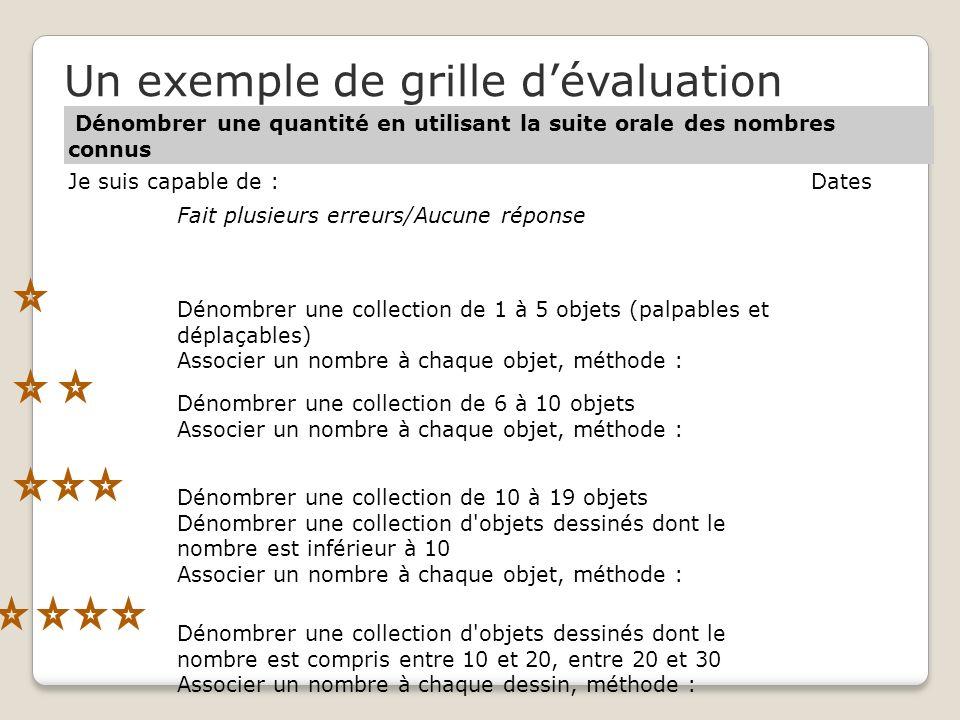 Un exemple de grille d'évaluation