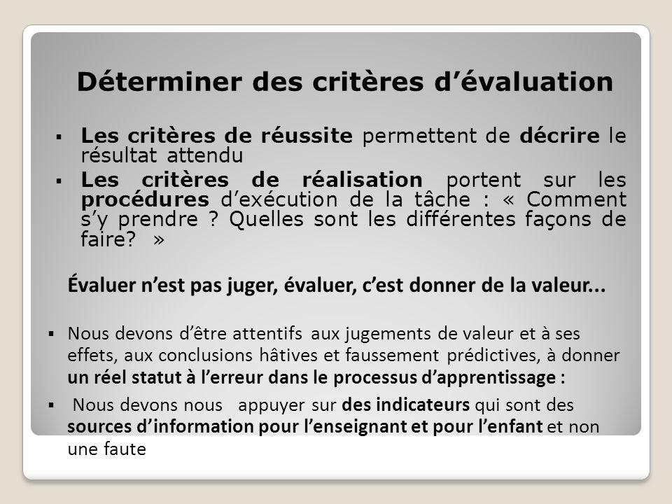 Déterminer des critères d'évaluation