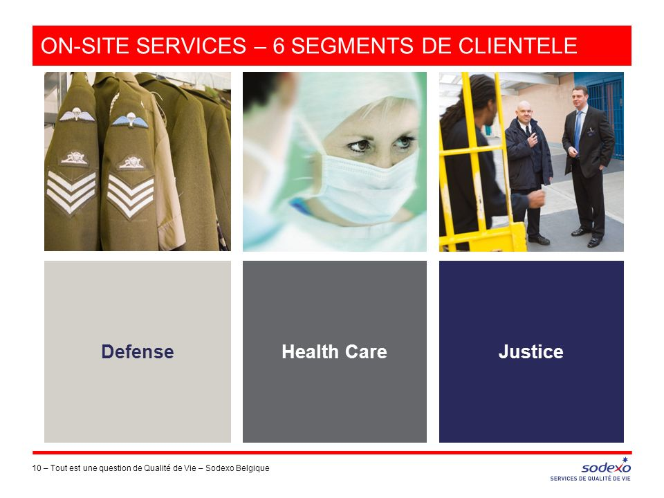 On-site services – 6 segments de clientele