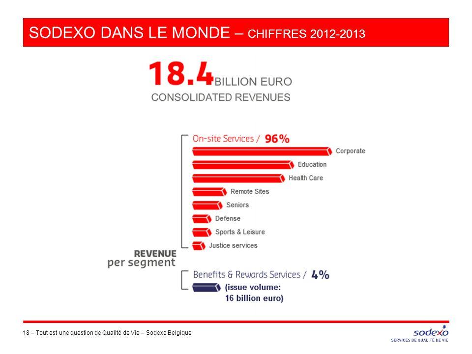 Sodexo dans le monde – chiffres 2012-2013
