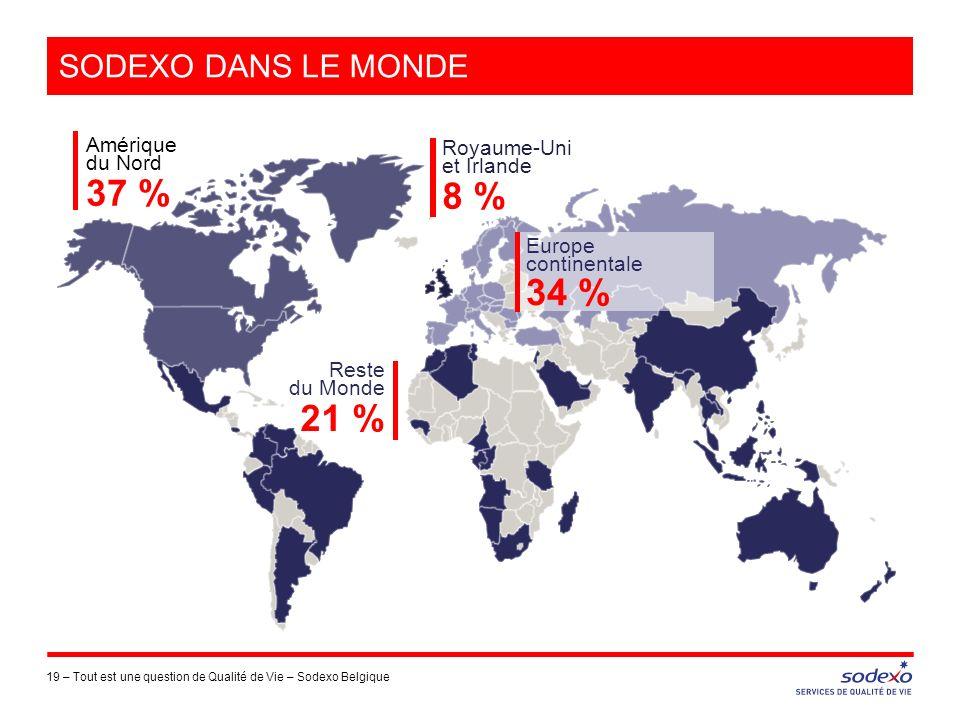 37 % 8 % 34 % 21 % Sodexo dans le monde Amérique du Nord