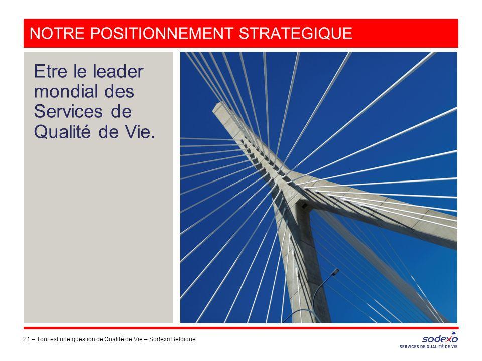 Notre positionnement strategique