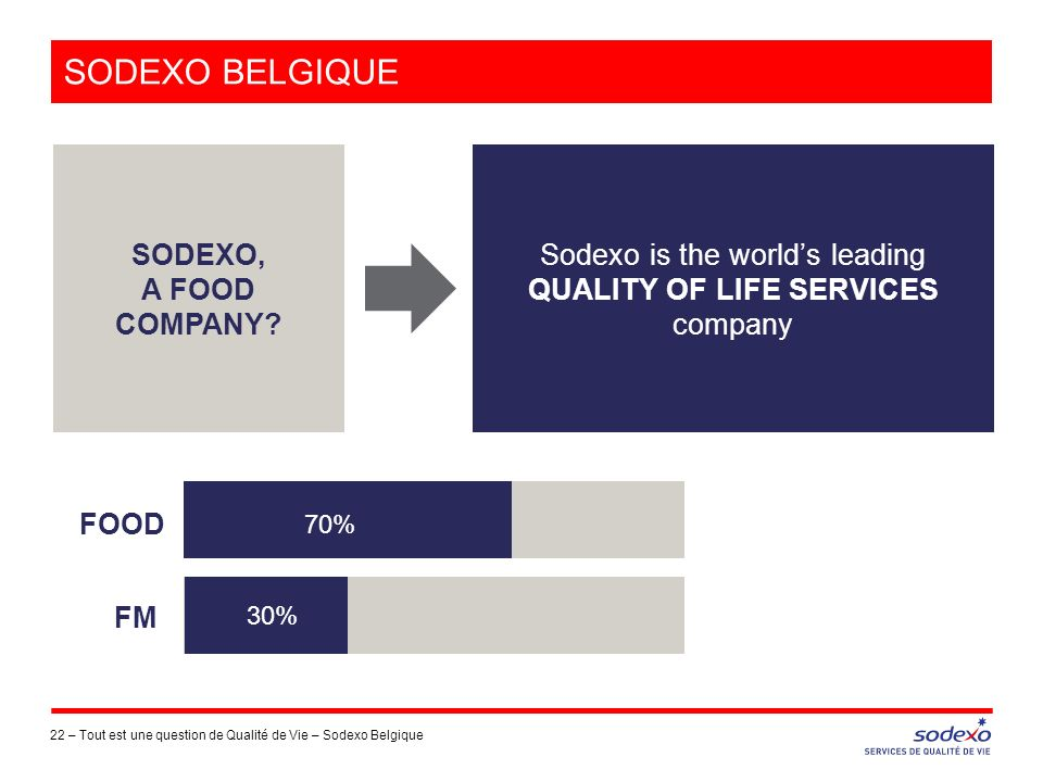 Sodexo is the world's leading QUALITY OF LIFE SERVICES company
