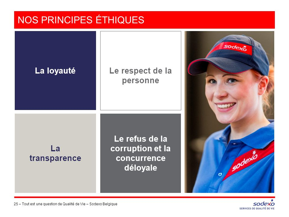 Nos Principes éthiques