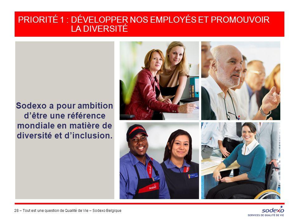 Priorité 1 : Développer nos employés et promouvoir La diversité