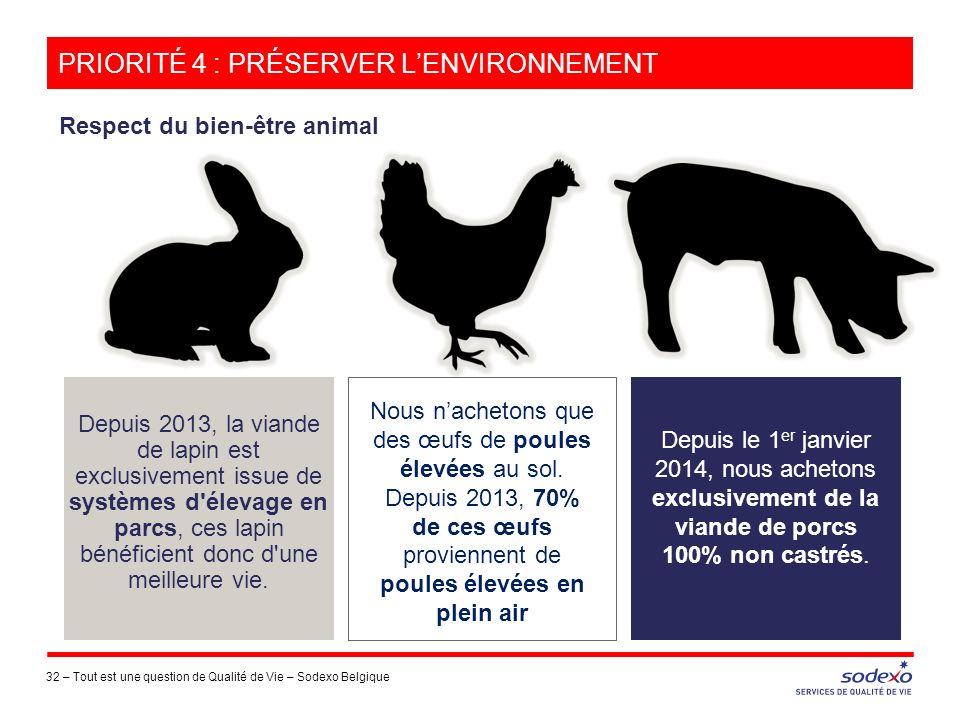 Priorité 4 : Préserver l'environnement
