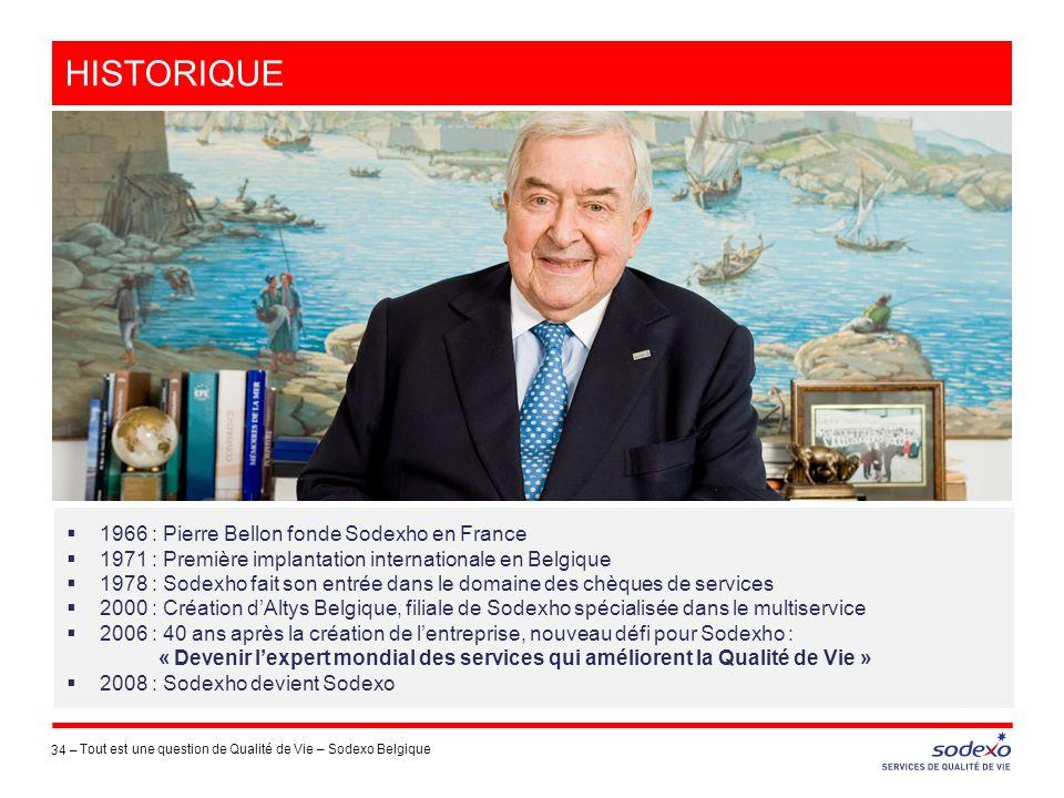 Historique 1966 : Pierre Bellon fonde Sodexho en France