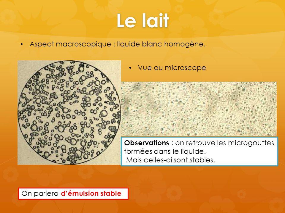 Le lait Aspect macroscopique : liquide blanc homogène.
