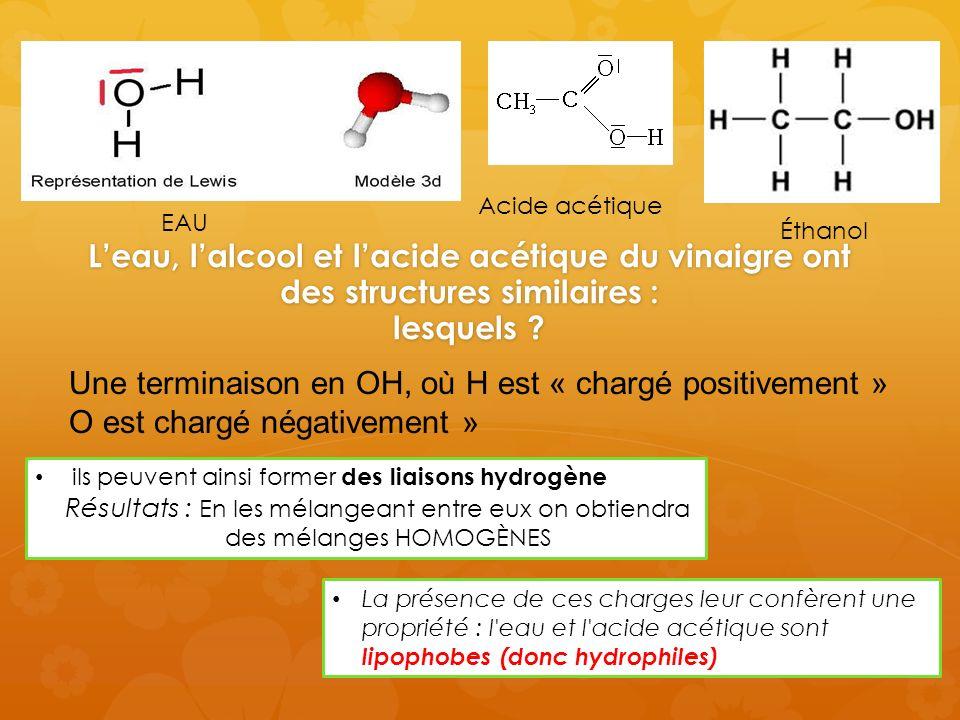 Acide acétique EAU. Éthanol. L'eau, l'alcool et l'acide acétique du vinaigre ont des structures similaires : lesquels