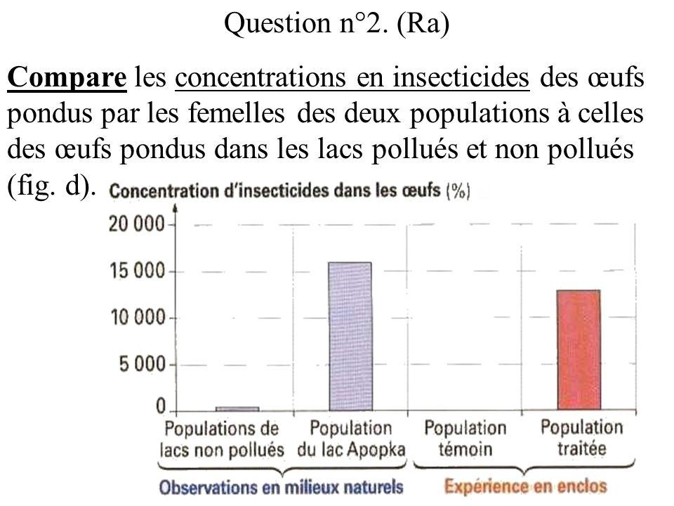 Question n°2. (Ra)