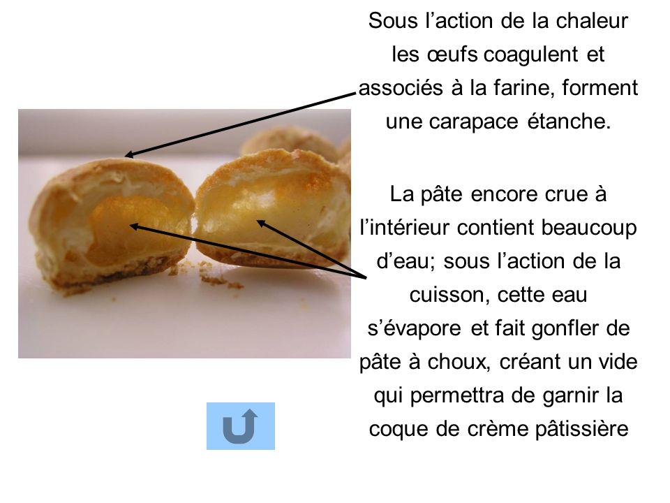 Sous l'action de la chaleur les œufs coagulent et associés à la farine, forment une carapace étanche.