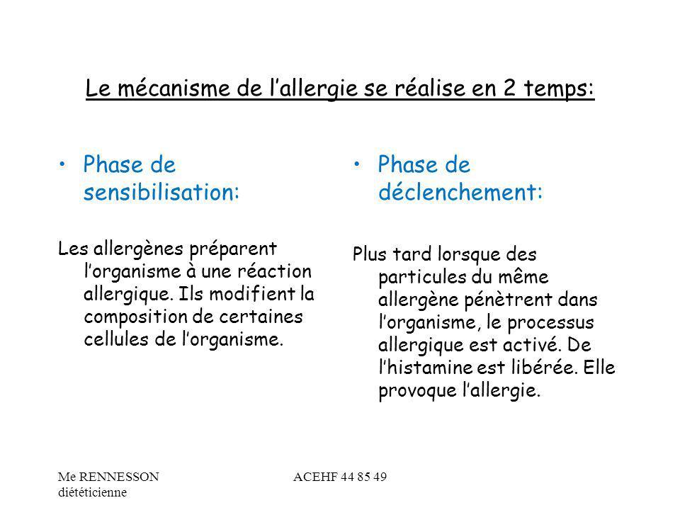 Le mécanisme de l'allergie se réalise en 2 temps: