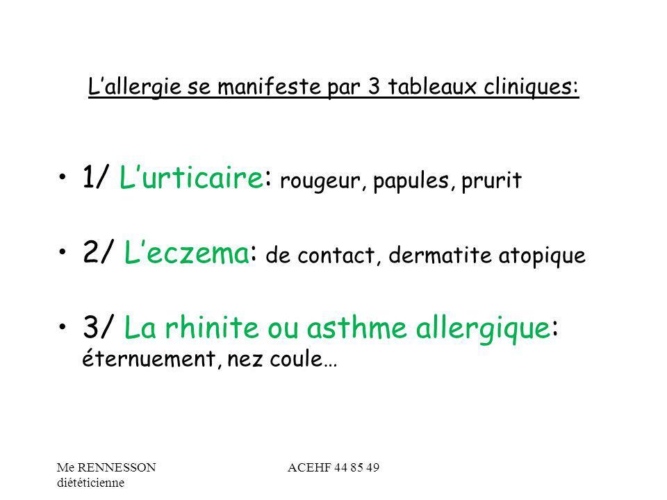 L'allergie se manifeste par 3 tableaux cliniques: