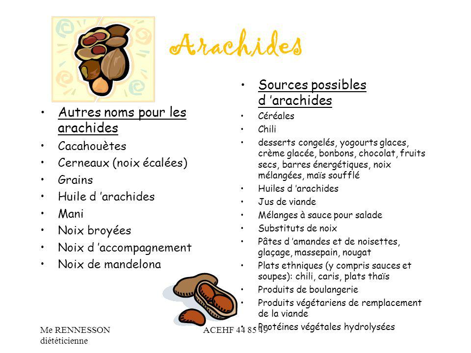 Arachides Sources possibles d 'arachides