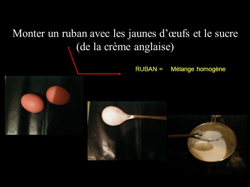 Monter un ruban avec les jaunes d'œufs et le sucre