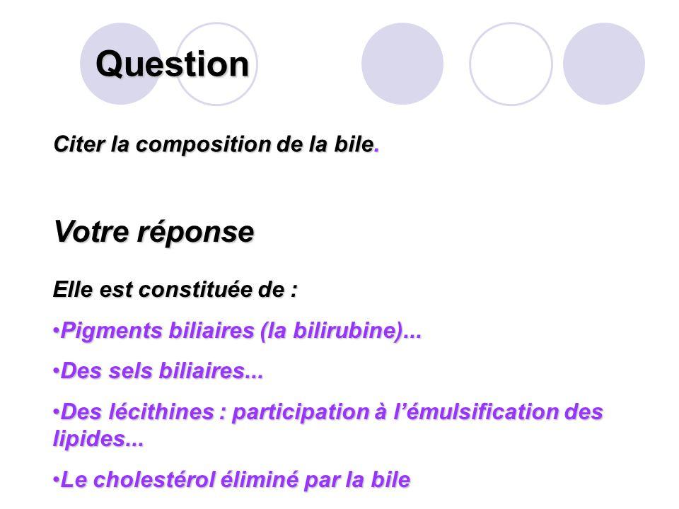 Question Votre réponse Citer la composition de la bile.