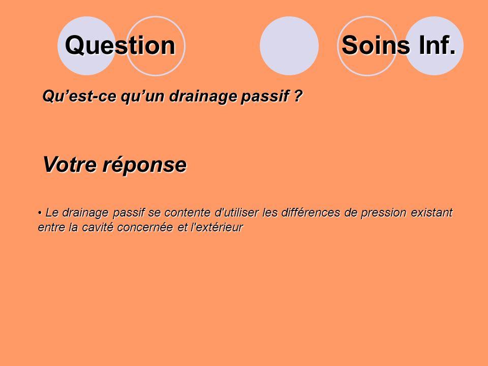 Question Soins Inf. Votre réponse Qu'est-ce qu'un drainage passif