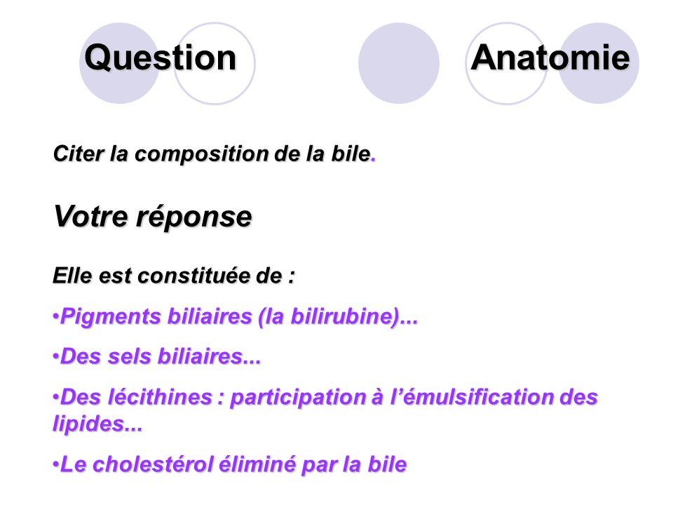 Question Anatomie Votre réponse Citer la composition de la bile.