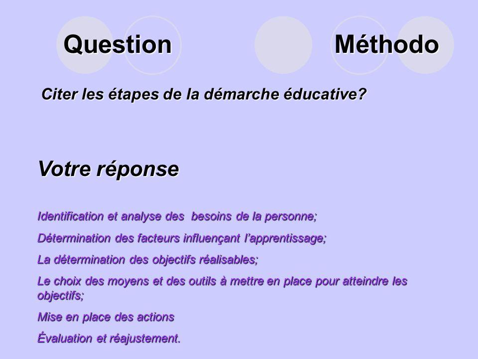 Question Méthodo Votre réponse