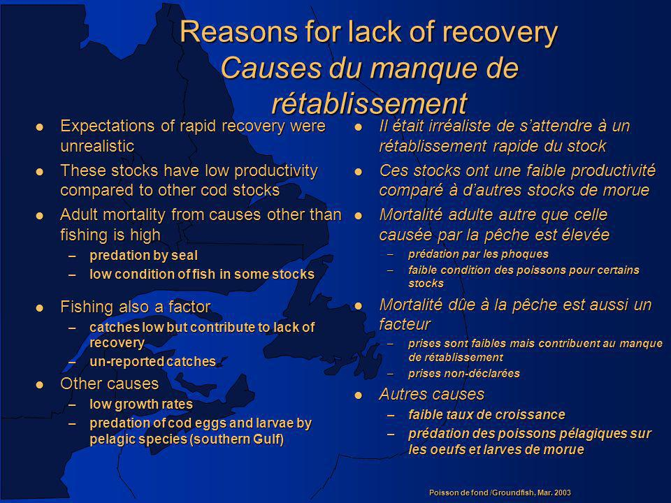 Reasons for lack of recovery Causes du manque de rétablissement