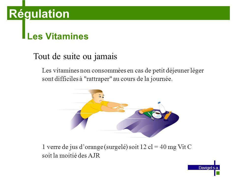 Régulation Les Vitamines Tout de suite ou jamais