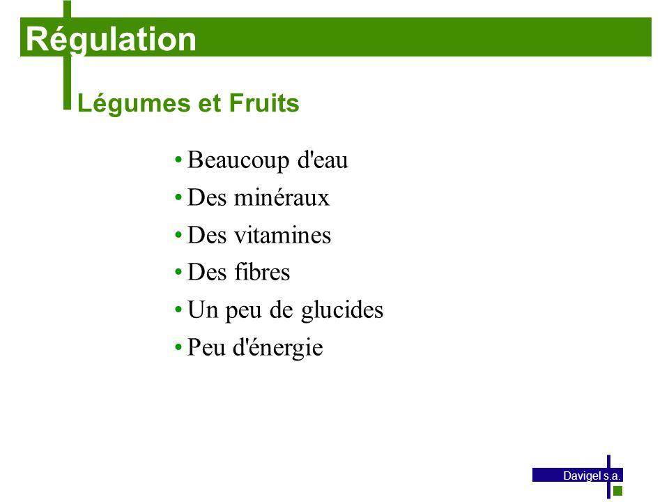 Régulation Légumes et Fruits Beaucoup d eau Des minéraux Des vitamines