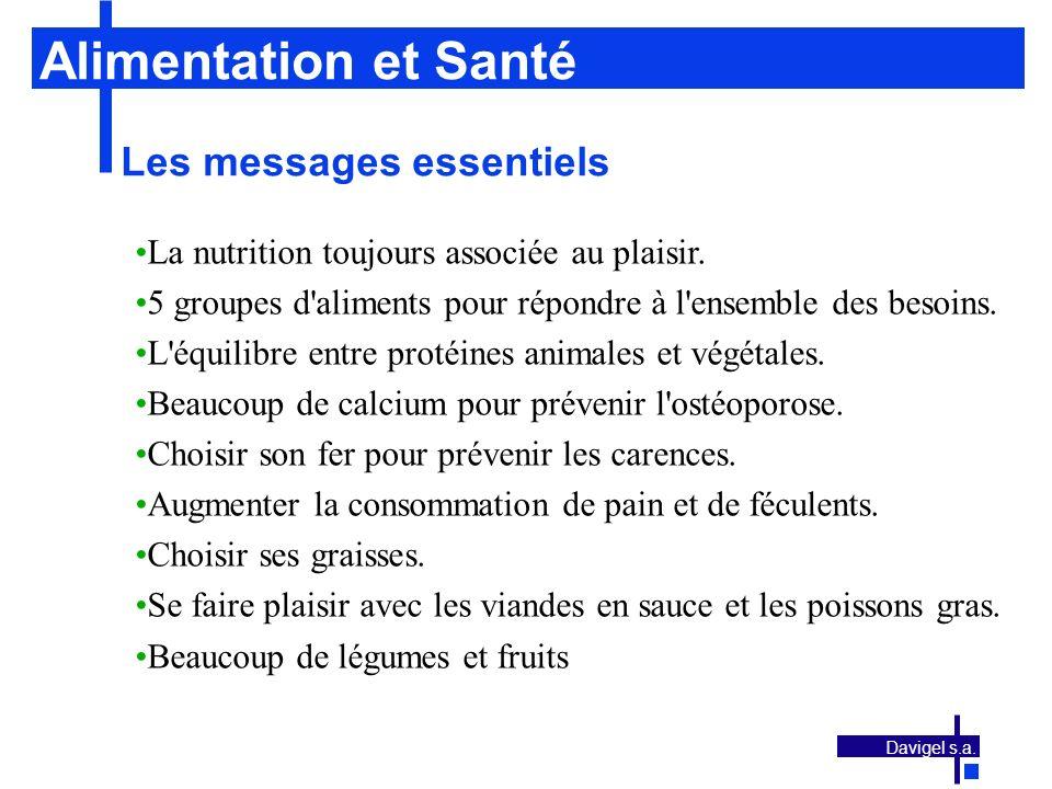 Alimentation et Santé Les messages essentiels