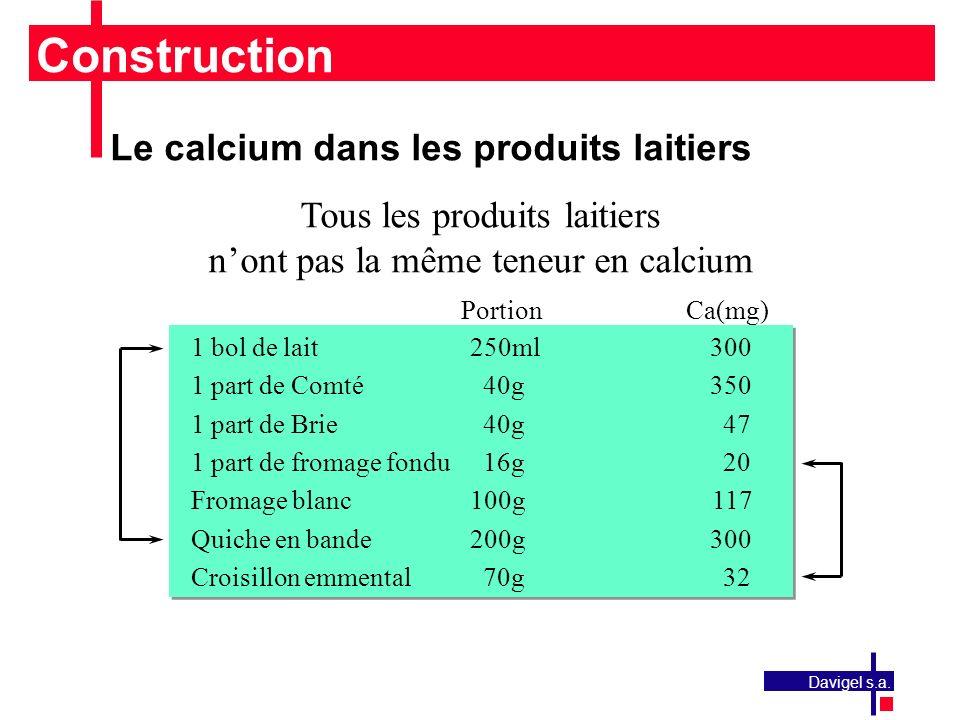 Construction Le calcium dans les produits laitiers