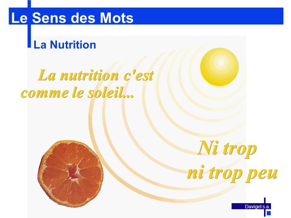 Ni trop ni trop peu La nutrition c est comme le soleil...
