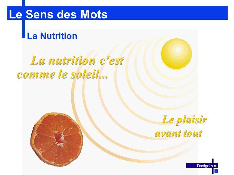 La nutrition c est comme le soleil...