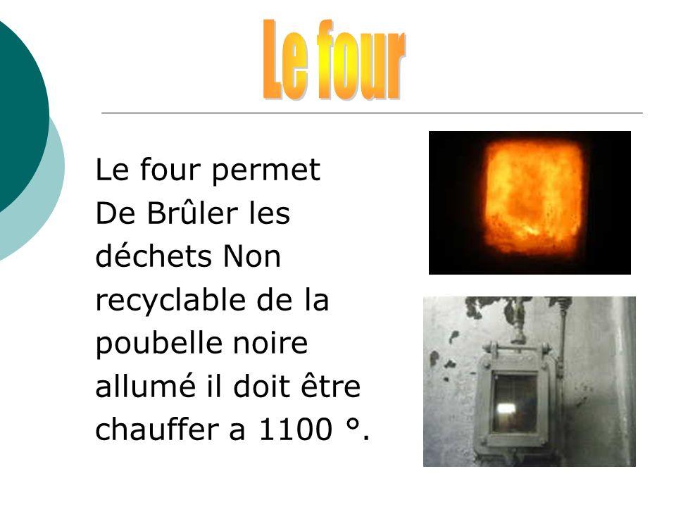 Le four Le four permet De Brûler les déchets Non recyclable de la