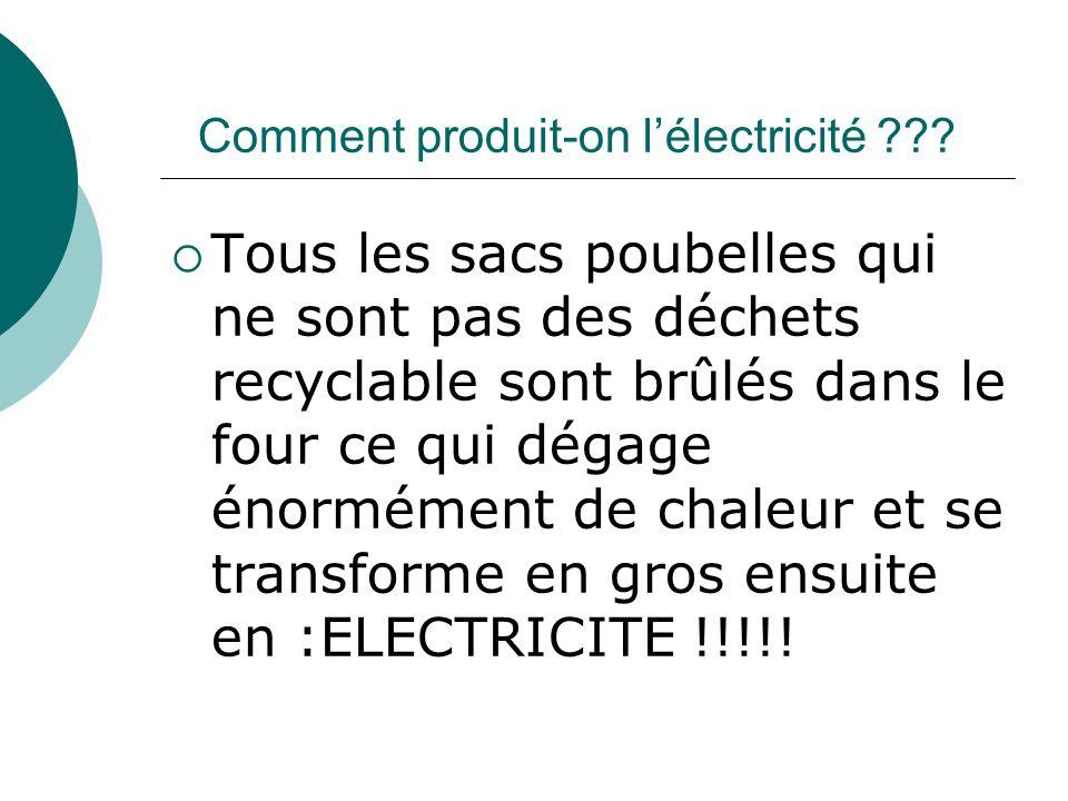 Comment produit-on l'électricité