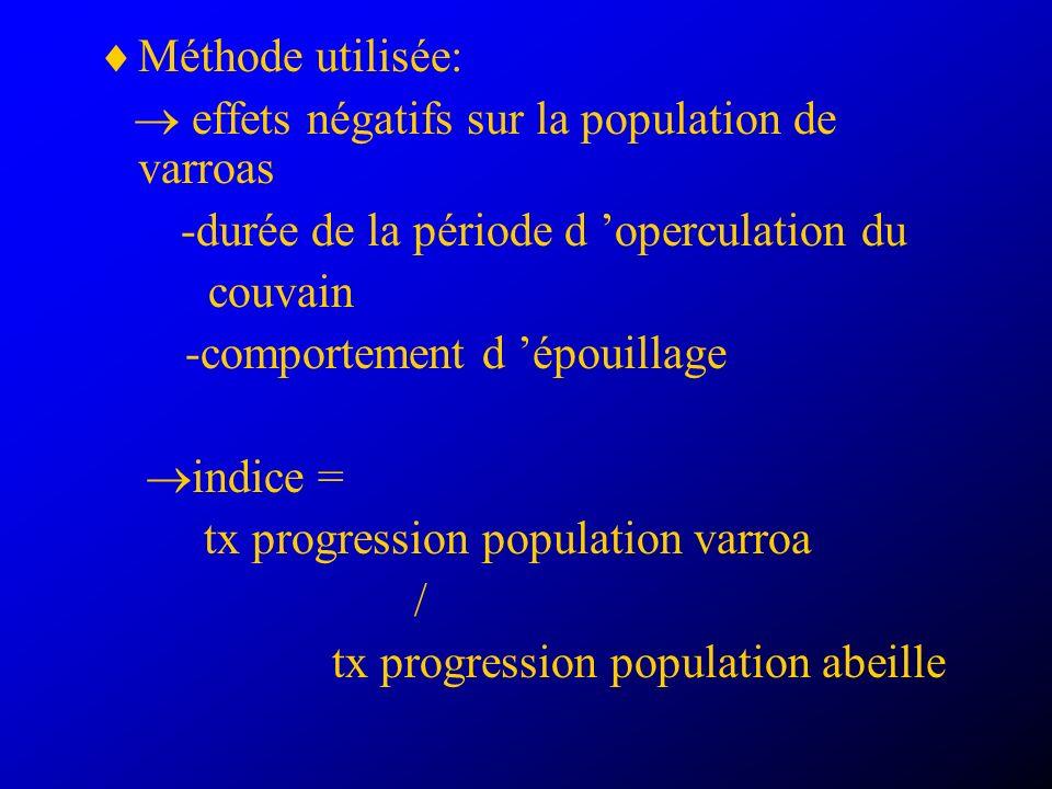 Méthode utilisée:  effets négatifs sur la population de varroas. -durée de la période d 'operculation du.
