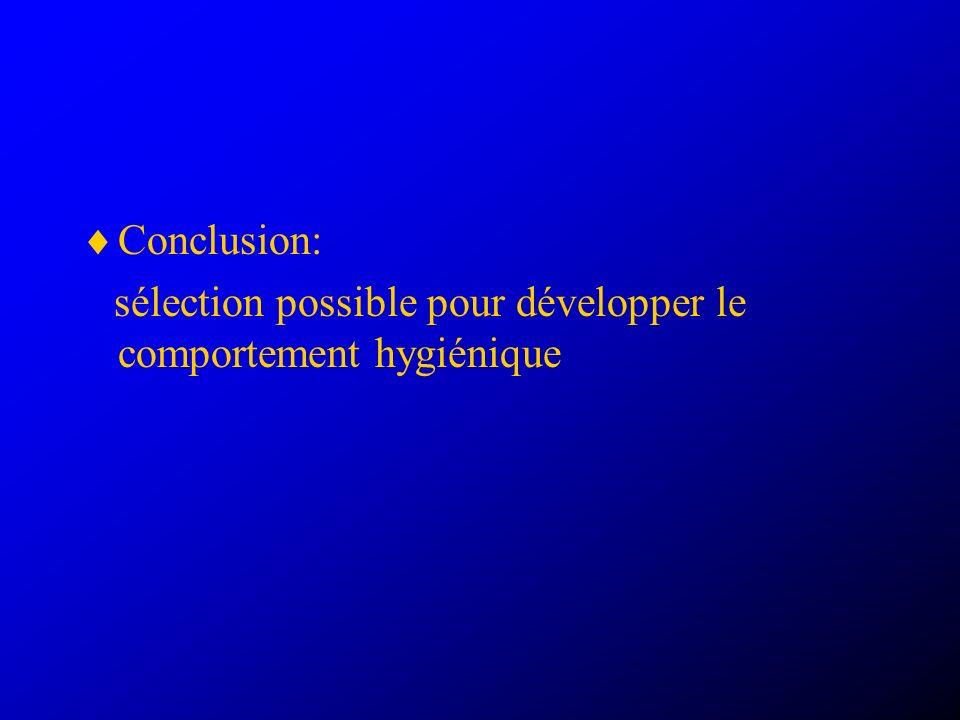 Conclusion: sélection possible pour développer le comportement hygiénique