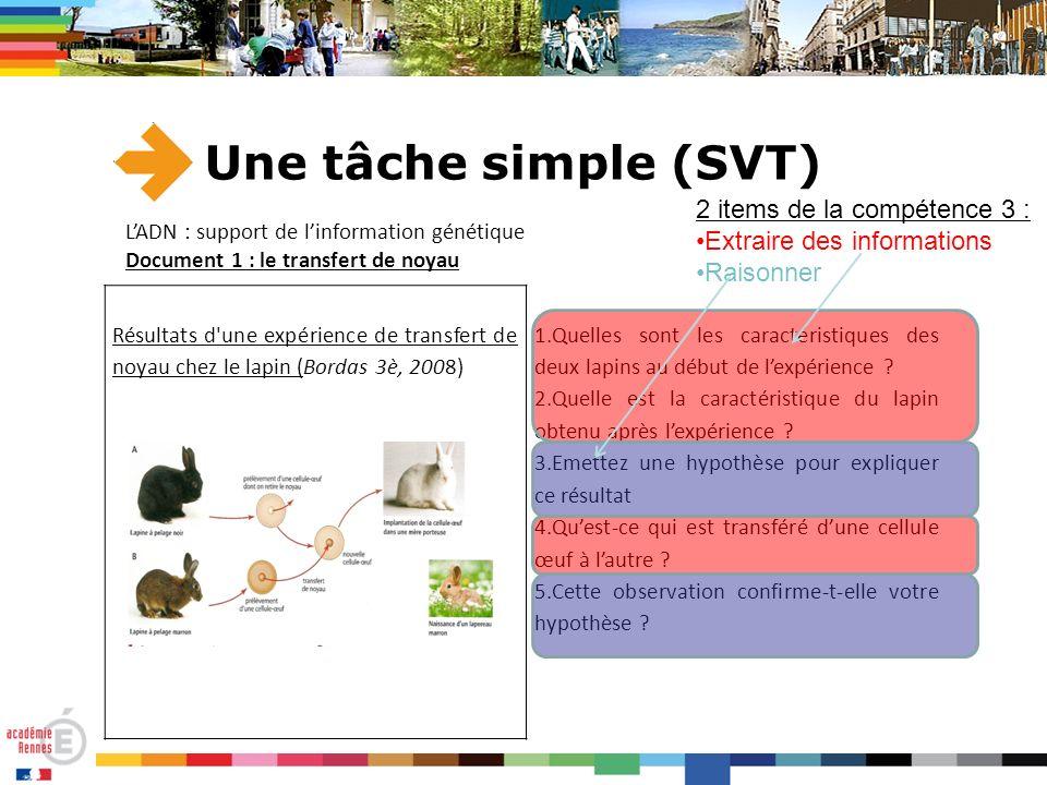 Une tâche simple (SVT) 2 items de la compétence 3 :