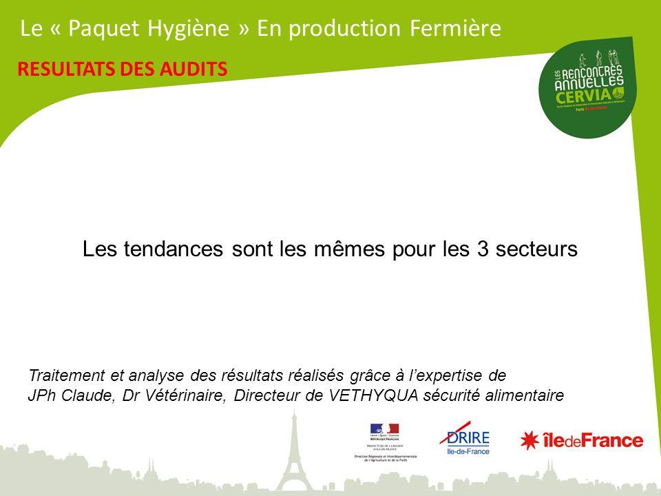 Le « Paquet Hygiène » En production Fermière