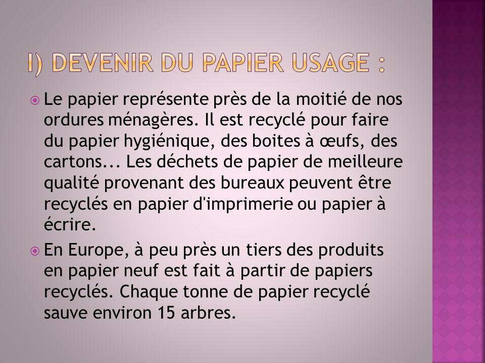 I) Devenir du papier usage :