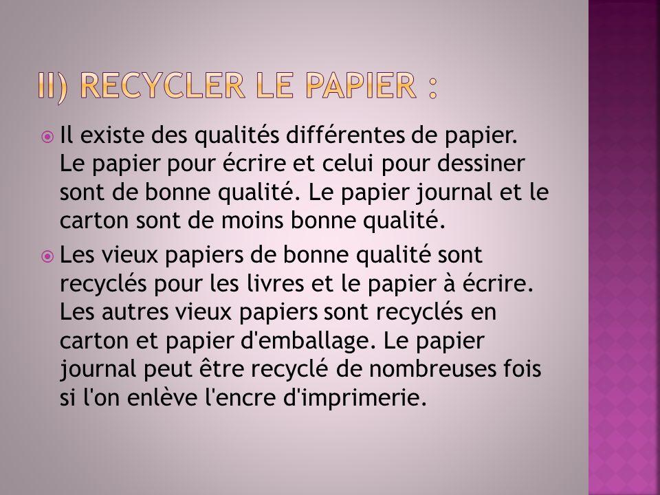 II) Recycler le papier :