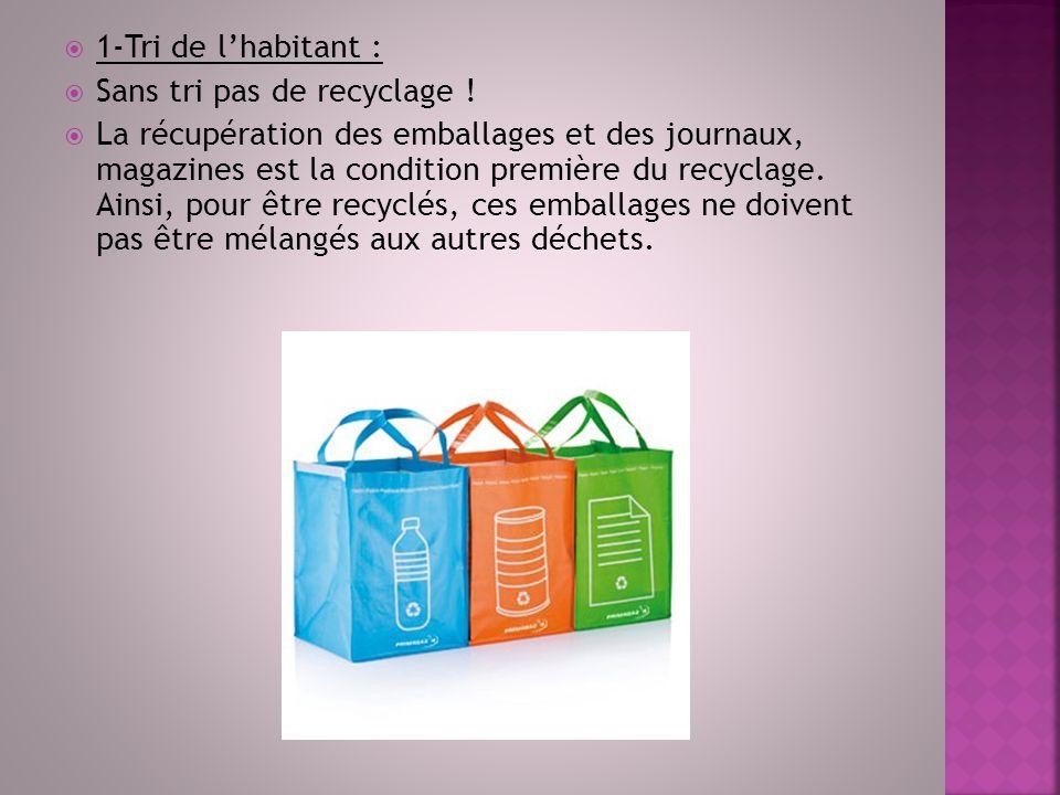 1-Tri de l'habitant : Sans tri pas de recyclage !