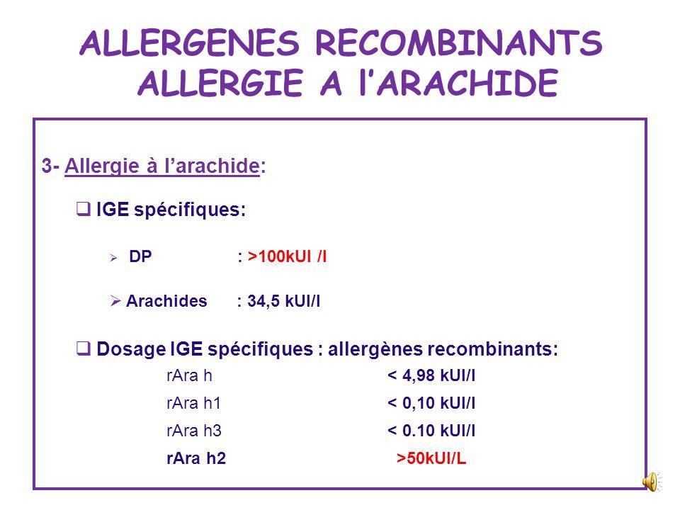 ALLERGENES RECOMBINANTS ALLERGIE A l'ARACHIDE
