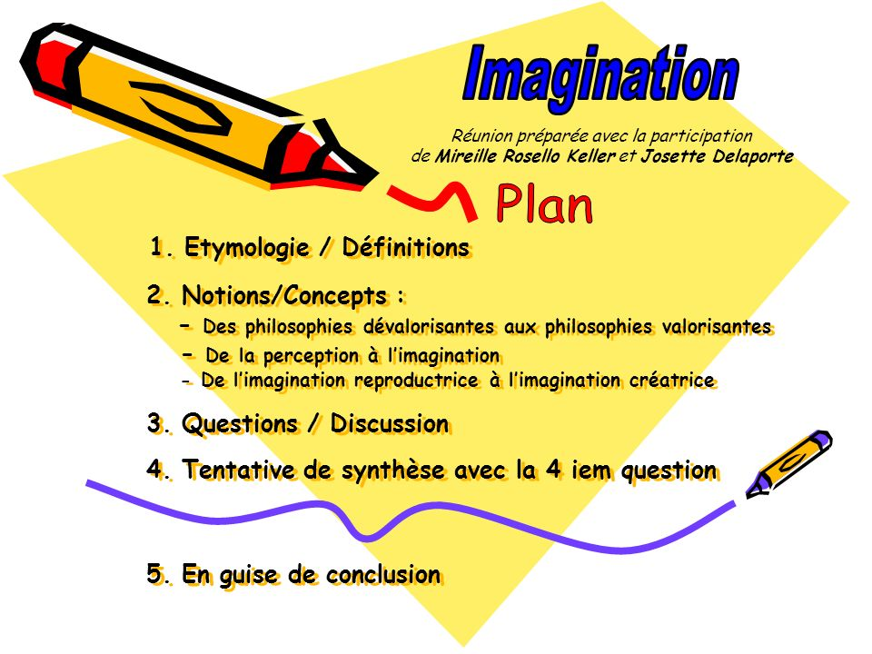 Imagination Réunion préparée avec la participation. de Mireille Rosello Keller et Josette Delaporte.