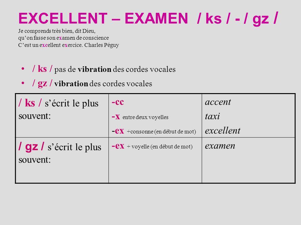 EXCELLENT – EXAMEN / ks / - / gz / Je comprends très bien, dit Dieu, qu'on fasse son examen de conscience C'est un excellent exercice. Charles Péguy