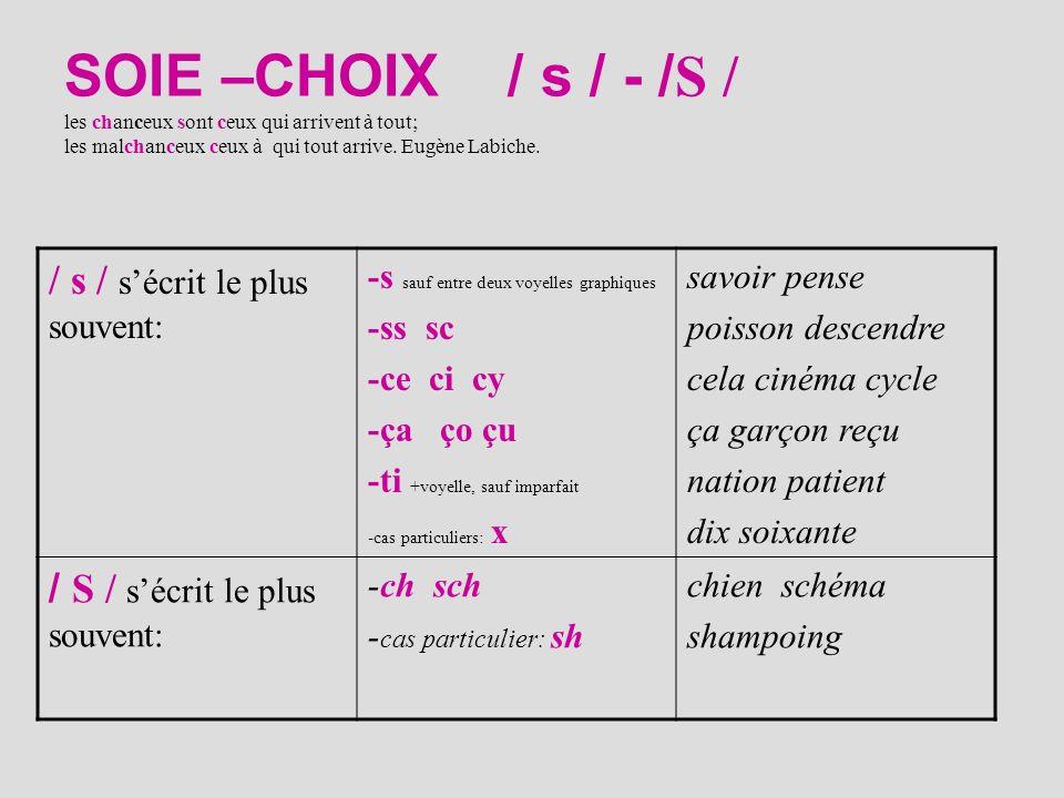 SOIE –CHOIX / s / - /S / les chanceux sont ceux qui arrivent à tout; les malchanceux ceux à qui tout arrive. Eugène Labiche.