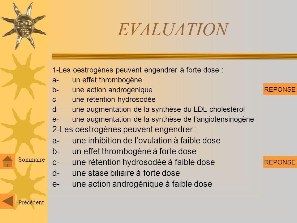 EVALUATION 2-Les oestrogènes peuvent engendrer :
