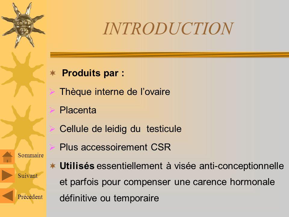 INTRODUCTION Produits par : Thèque interne de l'ovaire Placenta