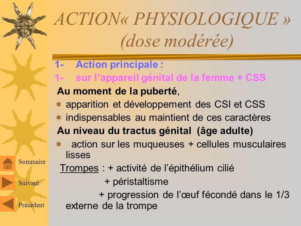 ACTION« PHYSIOLOGIQUE » (dose modérée)